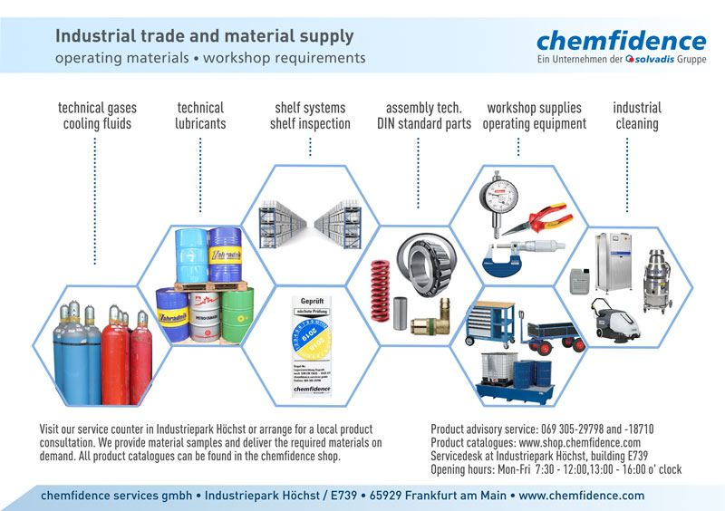 chemfidence operation materials and workshop workshop supplies